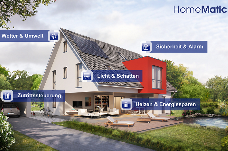 HomeMatic - Smart Home